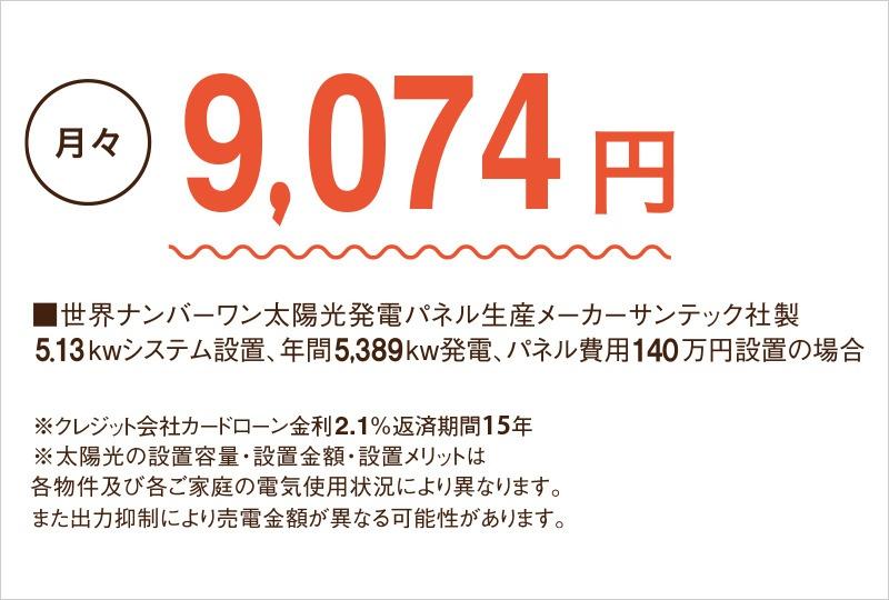 3,935円